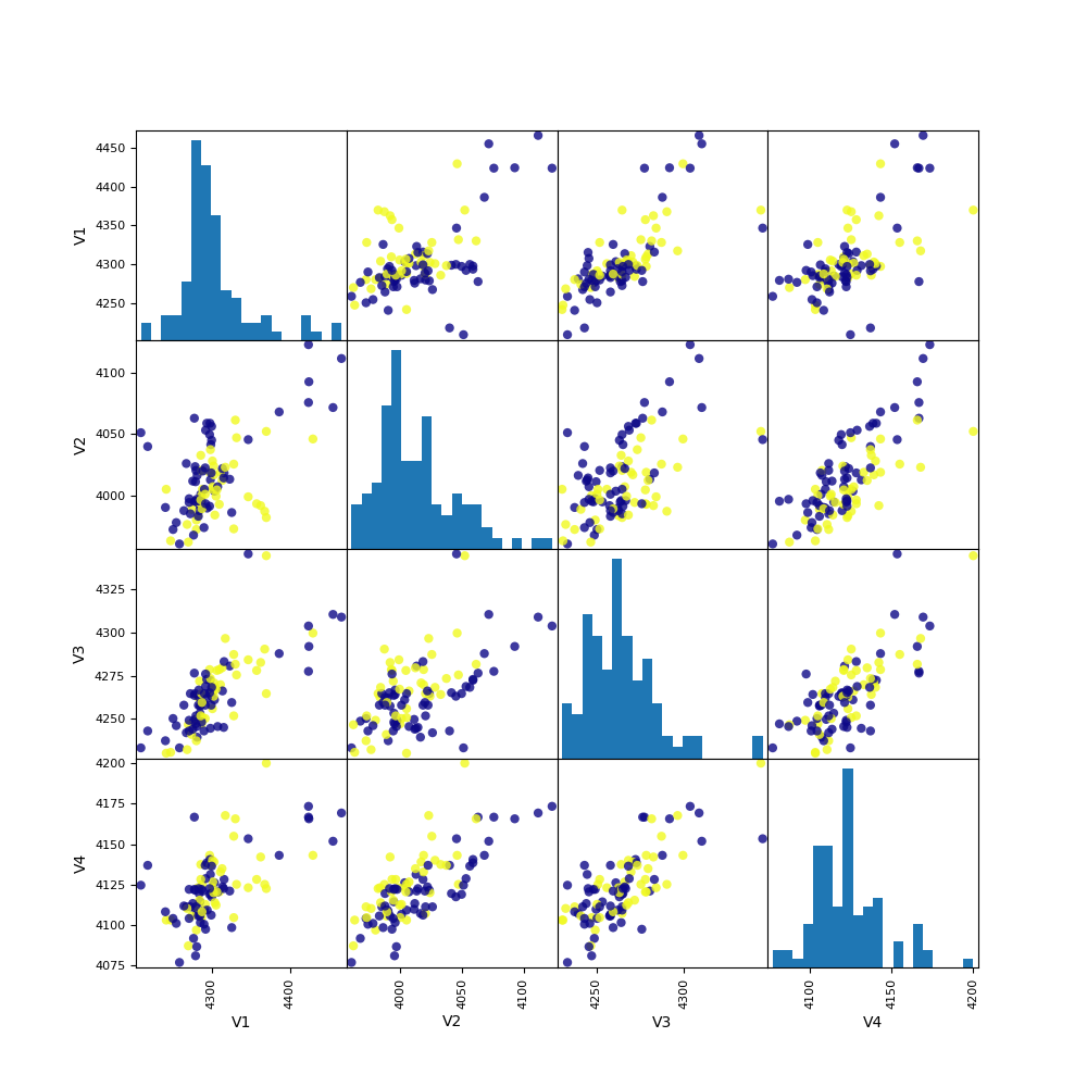 Datasets — OpenML 0 10 1dev documentation